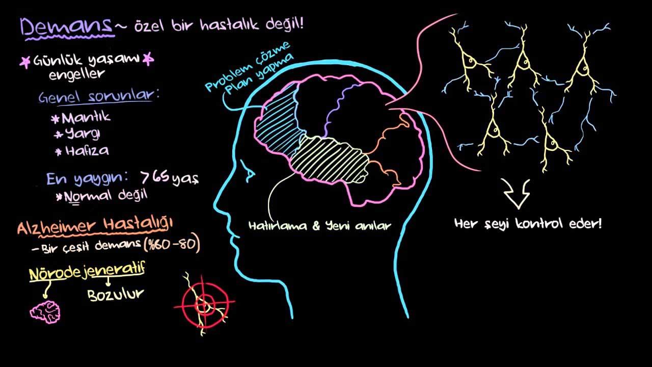 Alzheimer Genel